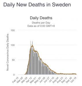 sweden.deaths.jpg